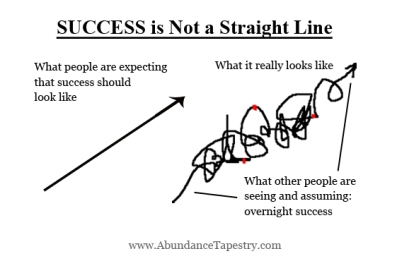 successisnotstraight-part2